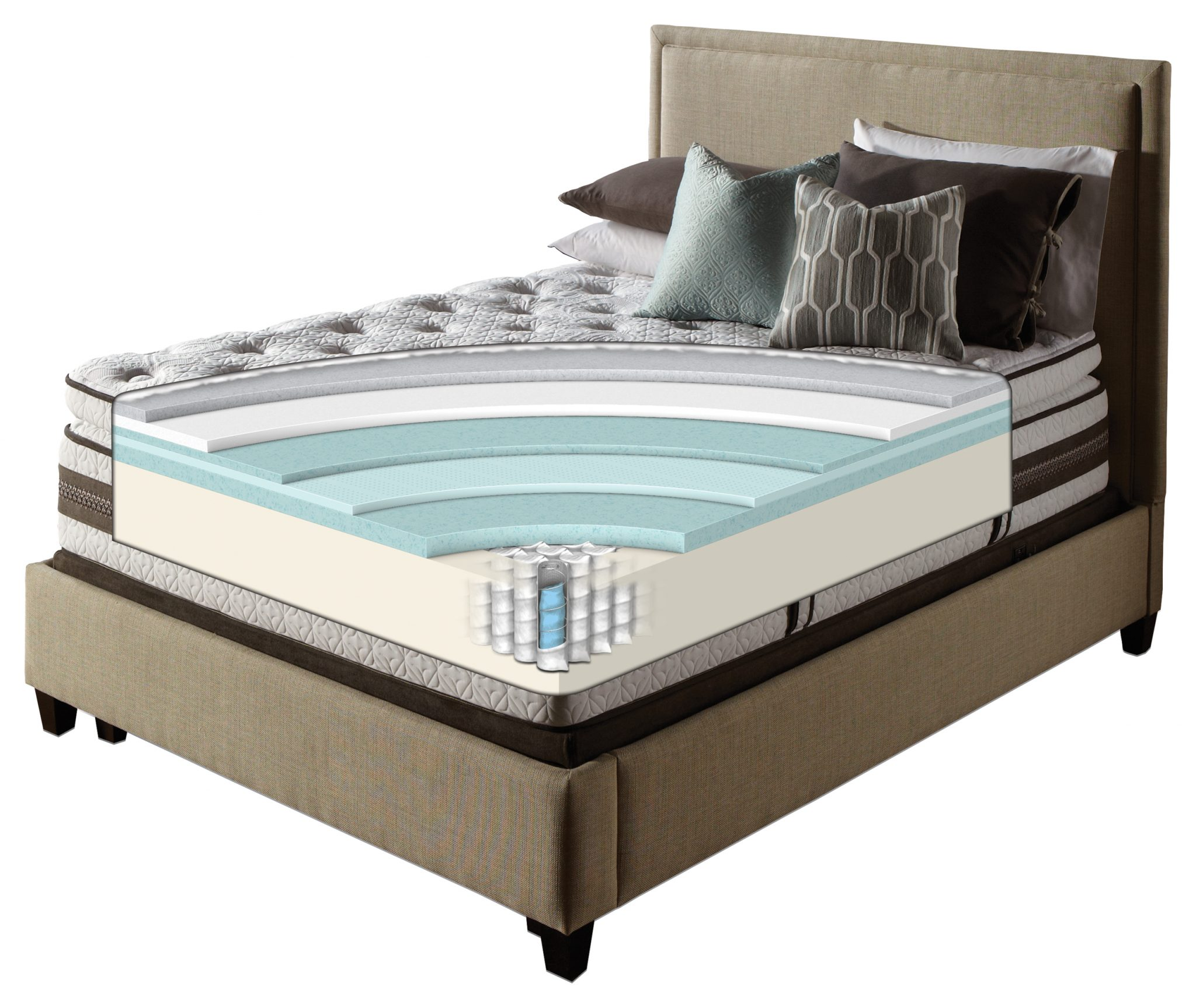 Hybrid Mattresses Best Mattress