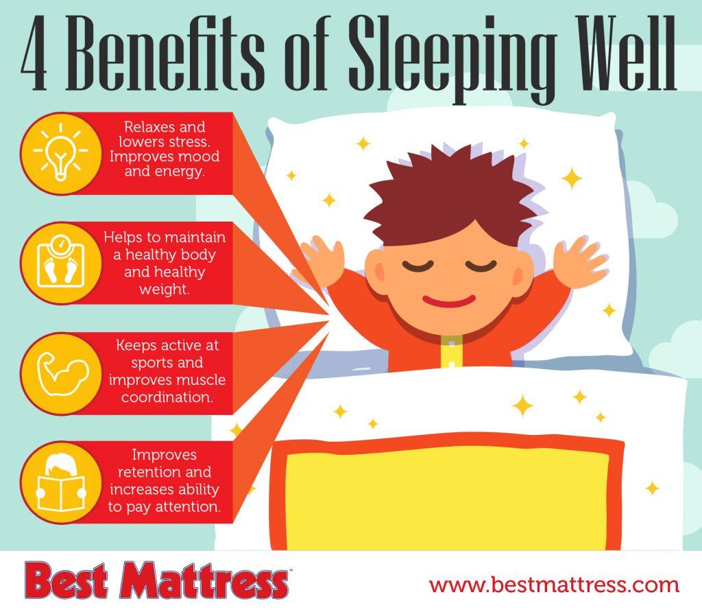 4 Benefits Of Sleeping Well Best Mattress