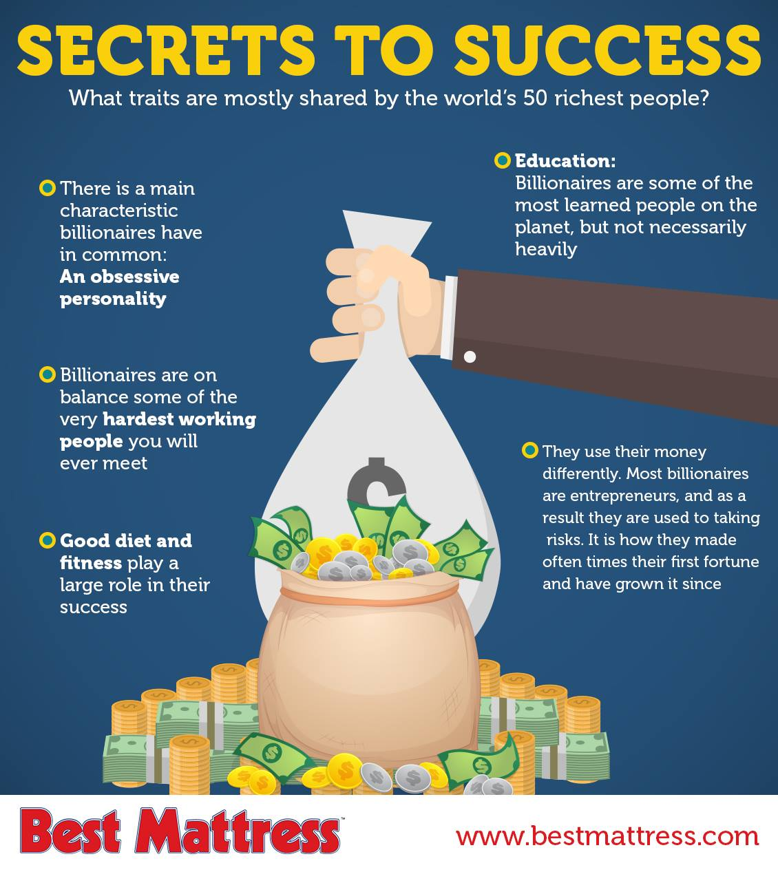 Secret To Success Best Mattress