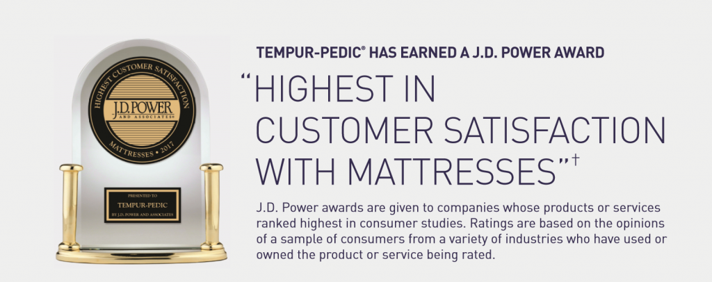Tempur-pedic awarded highest in customer satisfaction by JD Power and Associates, Get a Tempurpedic at Best Mattress in Las Vegas, Mesquite and St. George, Utah