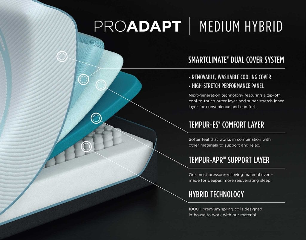 Tempur Pedic Pro Adapt Medium Hybrid Best Mattress