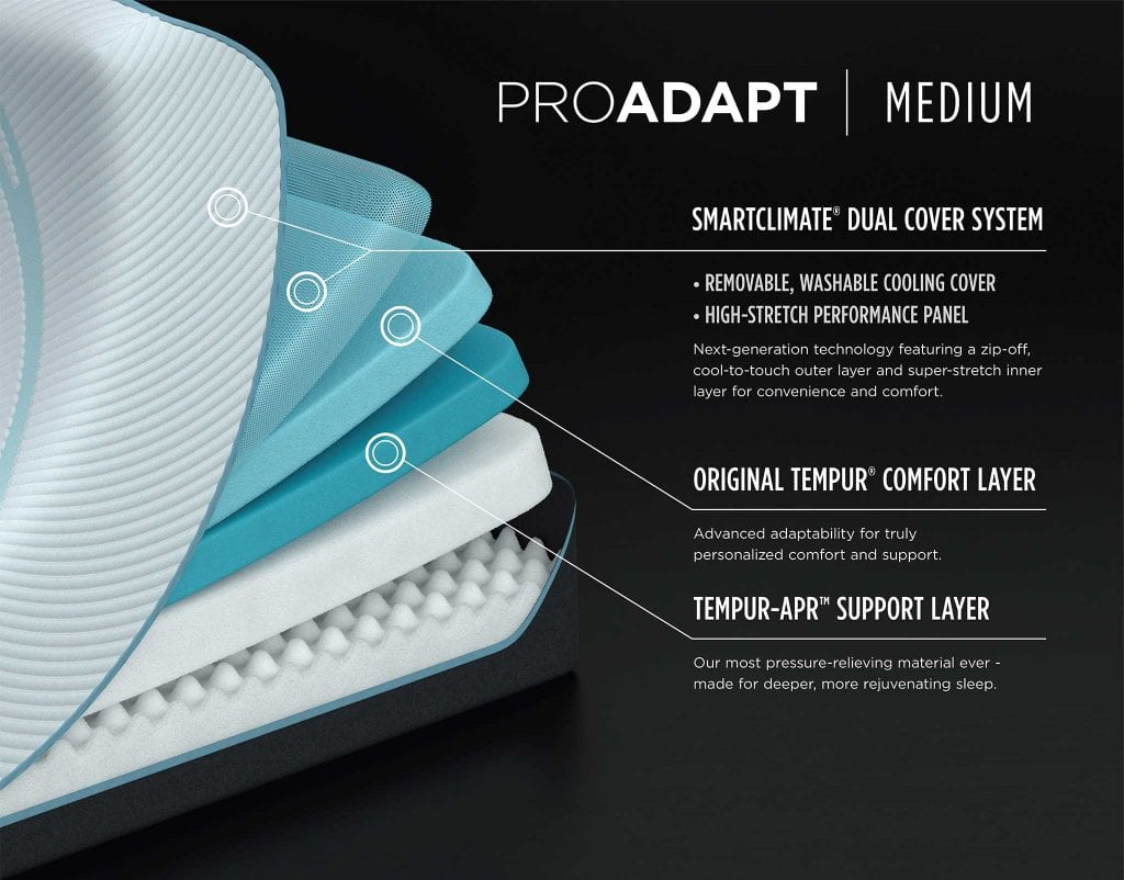 ProAdapt_Medium_Layer_Benefit