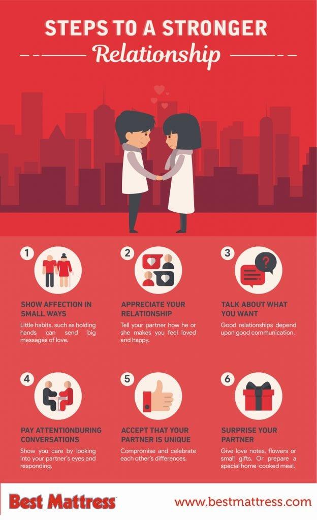Steps To A Stronger Relationship | Best Mattress