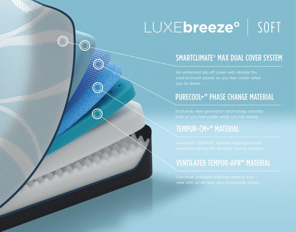 TEMPUR-LUXEbreeze° mattress layers