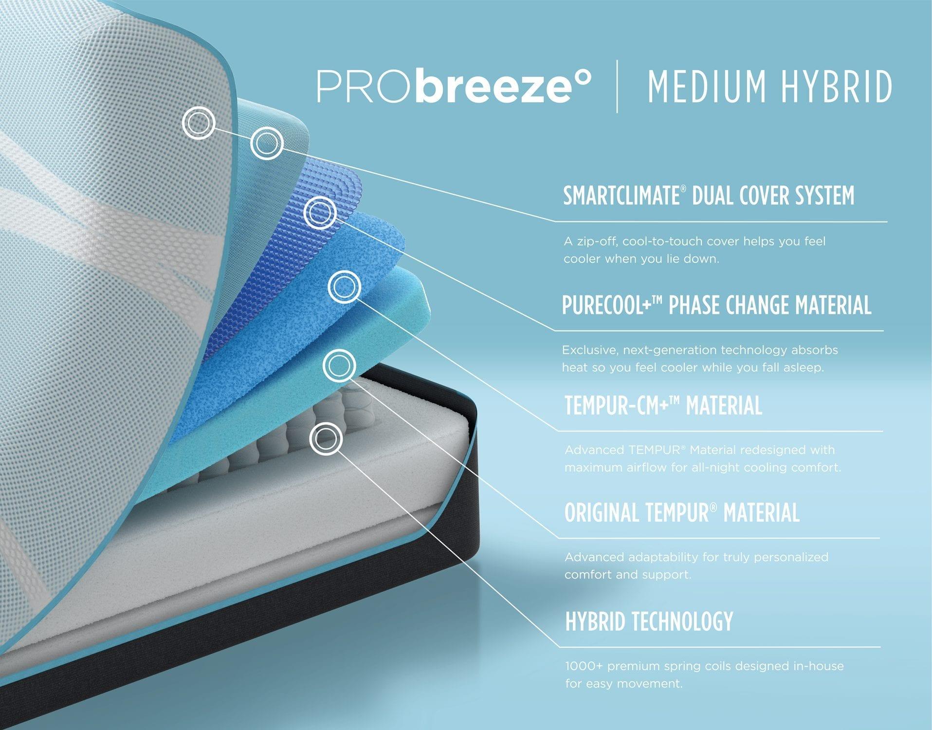 TEMPUR-PRObreeze® medium hybrid mattress layers