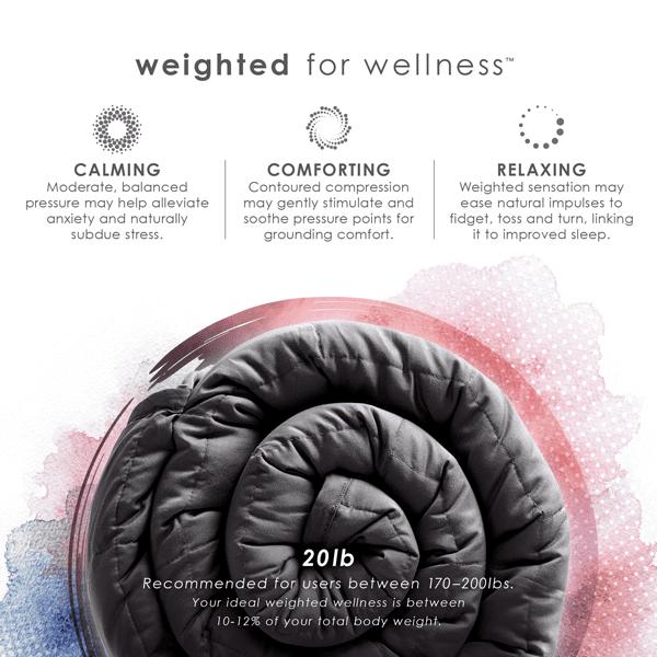 Zensory Adult Weighted Blanket Best Mattress