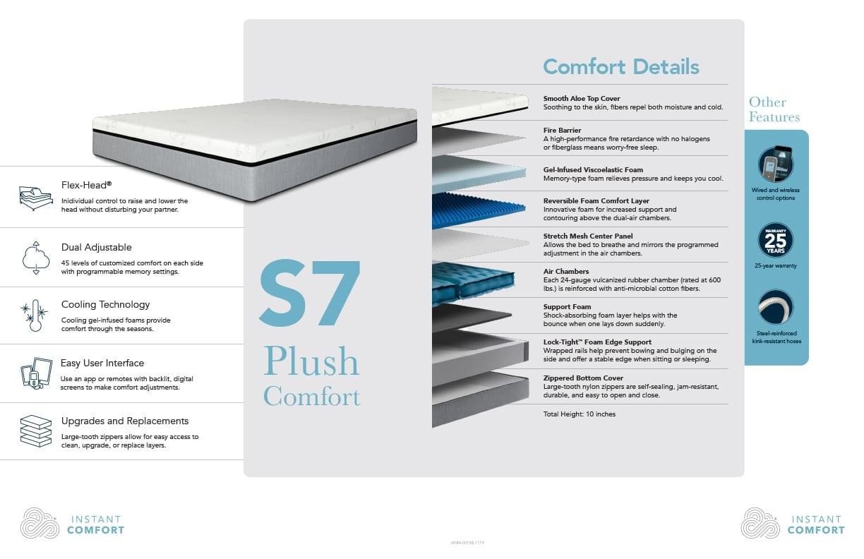 Instant Comfort S7 Plush Comfort mattress layers