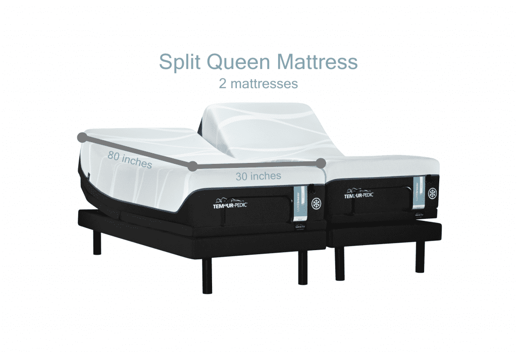 Split Queen bed - two mattresses each 30 inches by 80 inches