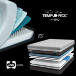 Tempur-Pedic Hybrid vs Sealy Hybrid