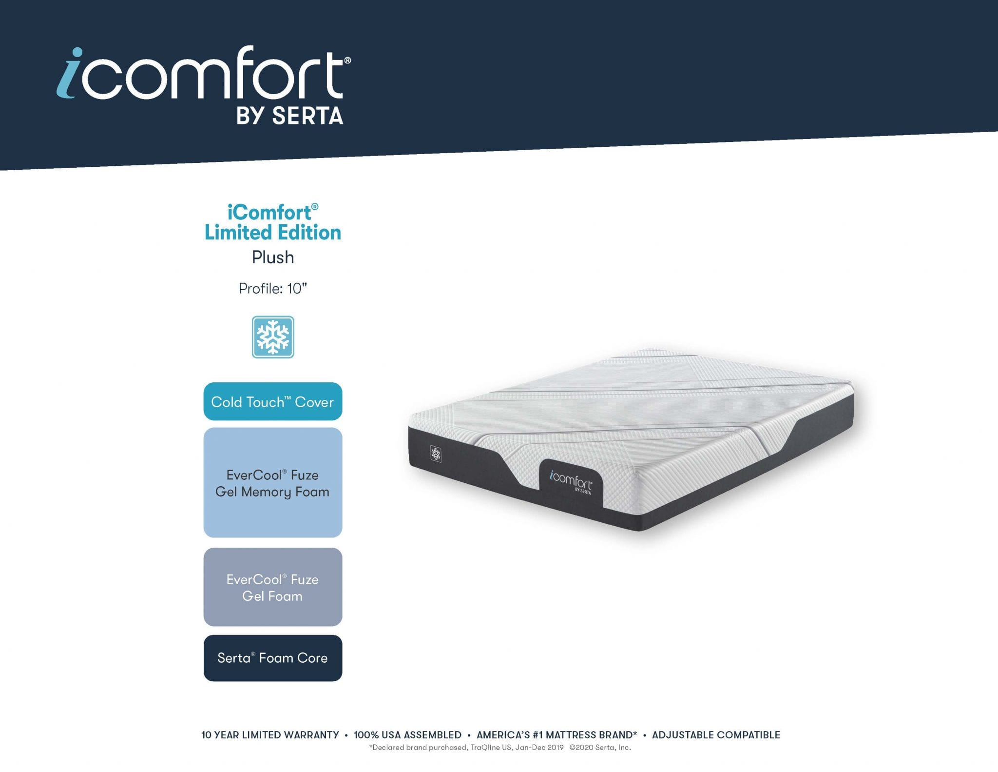 Features of the Serta iComfort Limited Edition Plush mattress