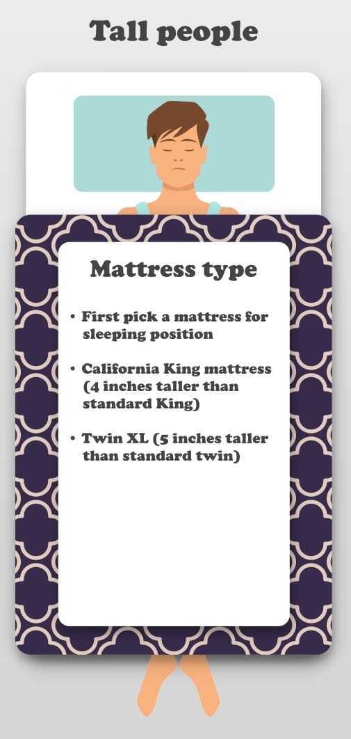 Best Mattress for Tall People infographic
